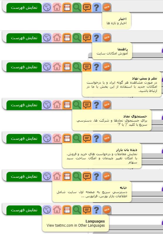 منو سایت بورز و اوراق بهادار تهران